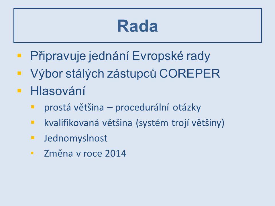 Rada Připravuje jednání Evropské rady Výbor stálých zástupců COREPER
