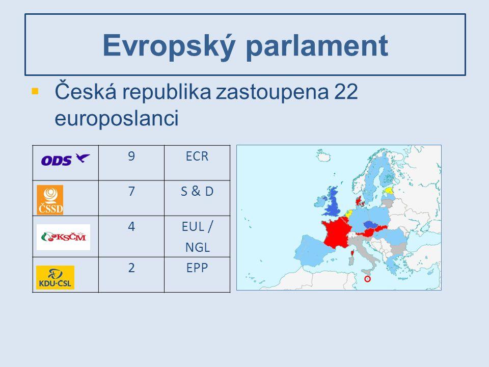 Evropský parlament Česká republika zastoupena 22 europoslanci 9 ECR 7