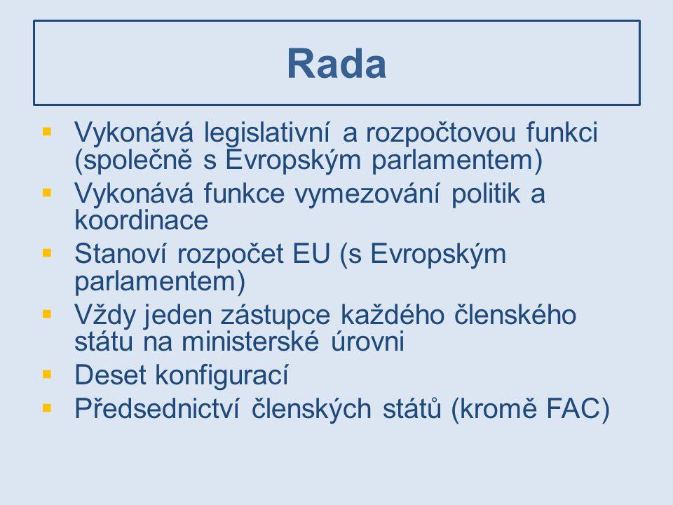 Rada Vykonává legislativní a rozpočtovou funkci (společně s Evropským parlamentem) Vykonává funkce vymezování politik a koordinace.
