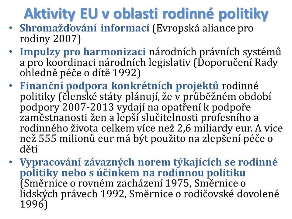 Aktivity EU v oblasti rodinné politiky