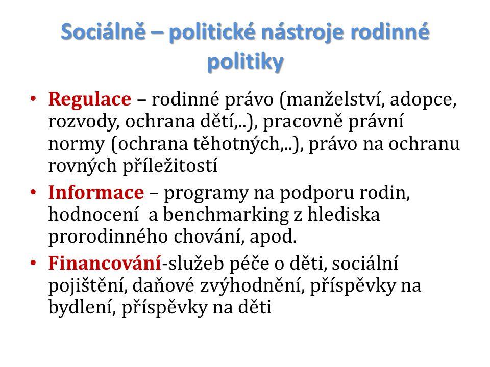 Sociálně – politické nástroje rodinné politiky