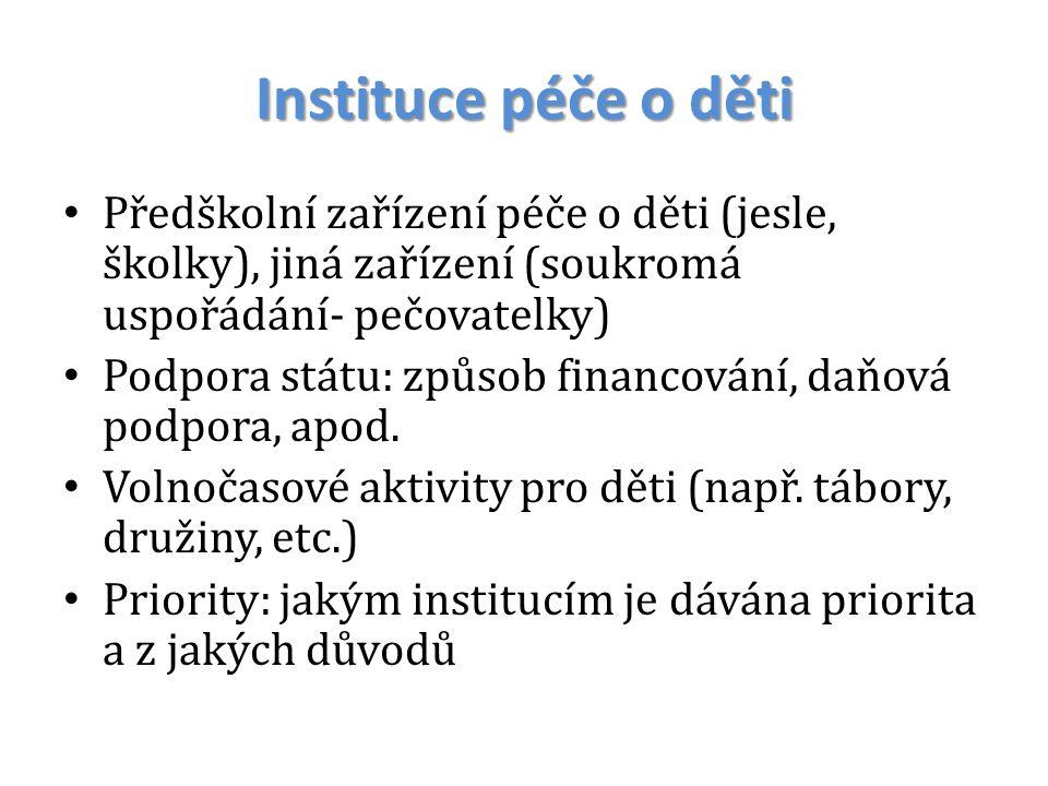 Instituce péče o děti Předškolní zařízení péče o děti (jesle, školky), jiná zařízení (soukromá uspořádání- pečovatelky)