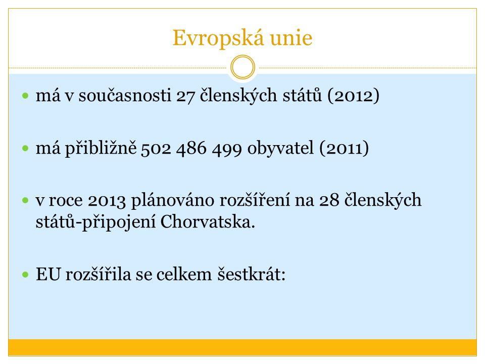 Evropská unie má v současnosti 27 členských států (2012)