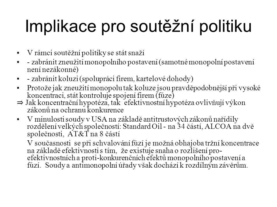 Implikace pro soutěžní politiku