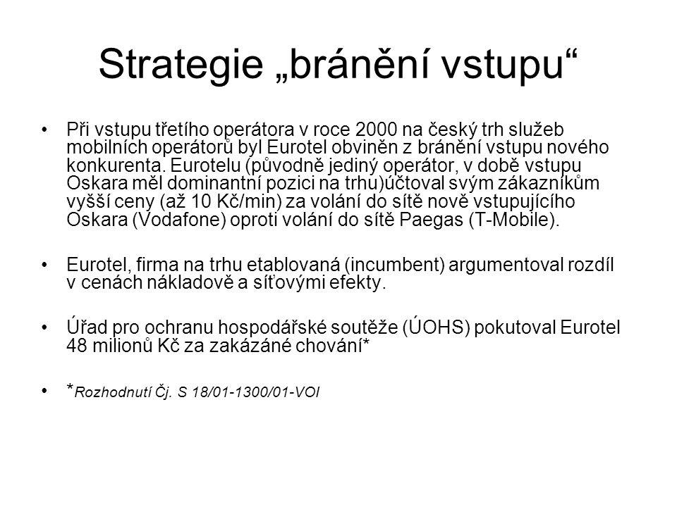 """Strategie """"bránění vstupu"""