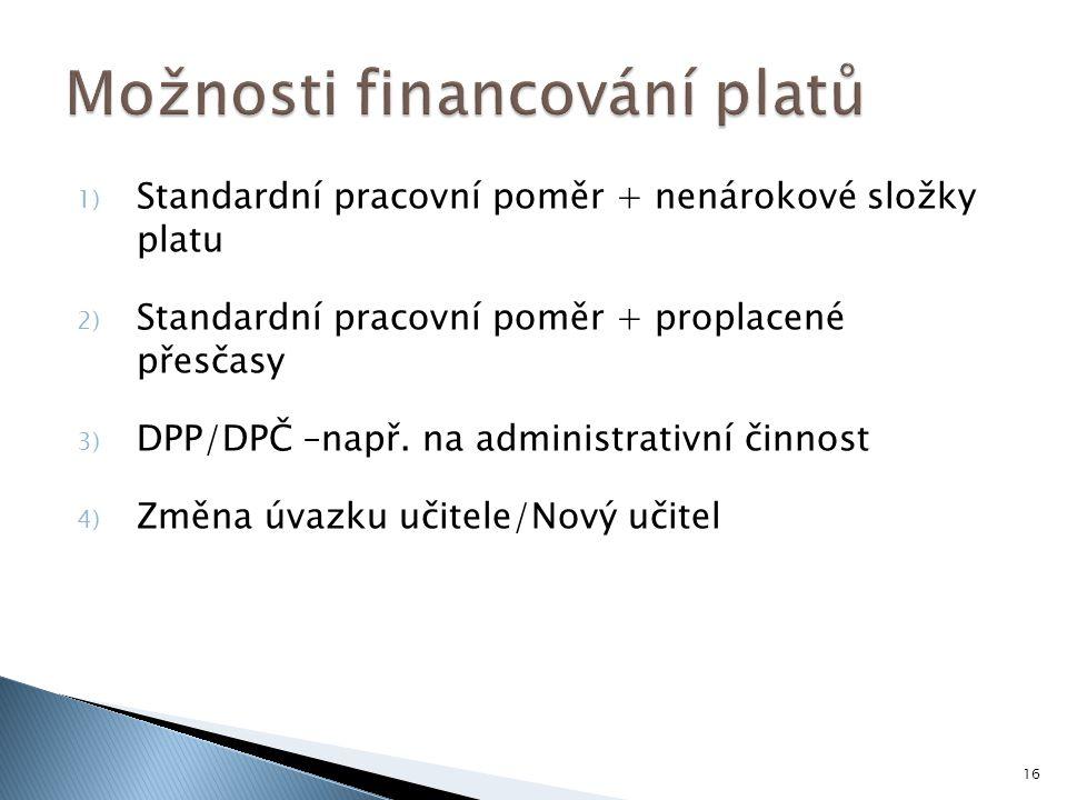 Možnosti financování platů