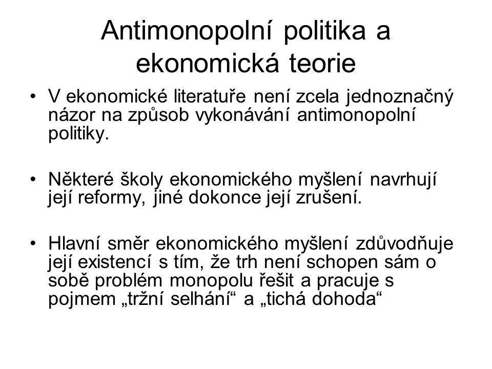 Antimonopolní politika a ekonomická teorie