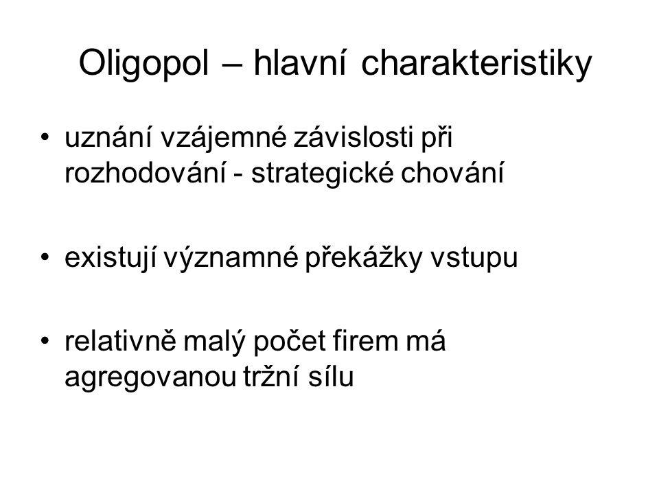 Oligopol – hlavní charakteristiky