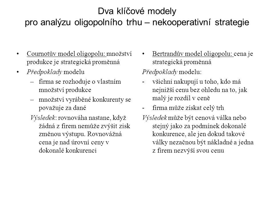 Dva klíčové modely pro analýzu oligopolního trhu – nekooperativní strategie
