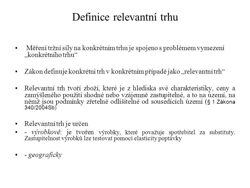 Definice relevantní trhu