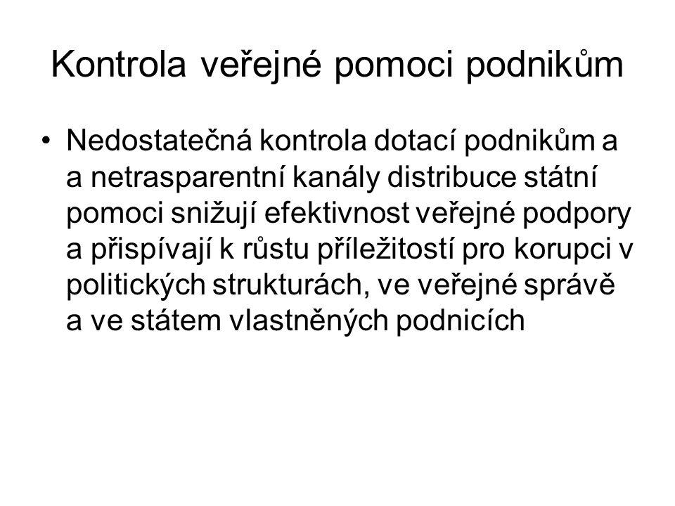 Kontrola veřejné pomoci podnikům