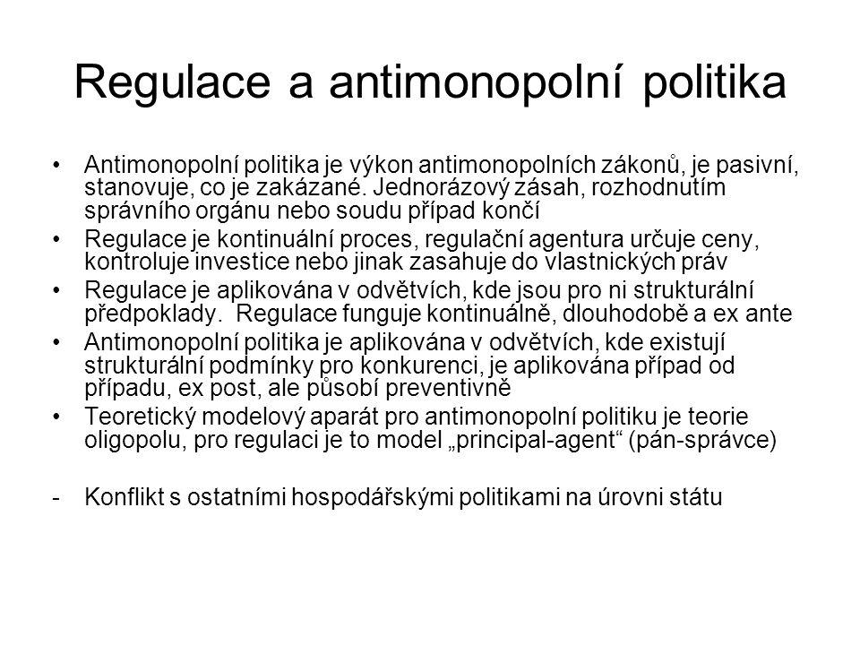 Regulace a antimonopolní politika
