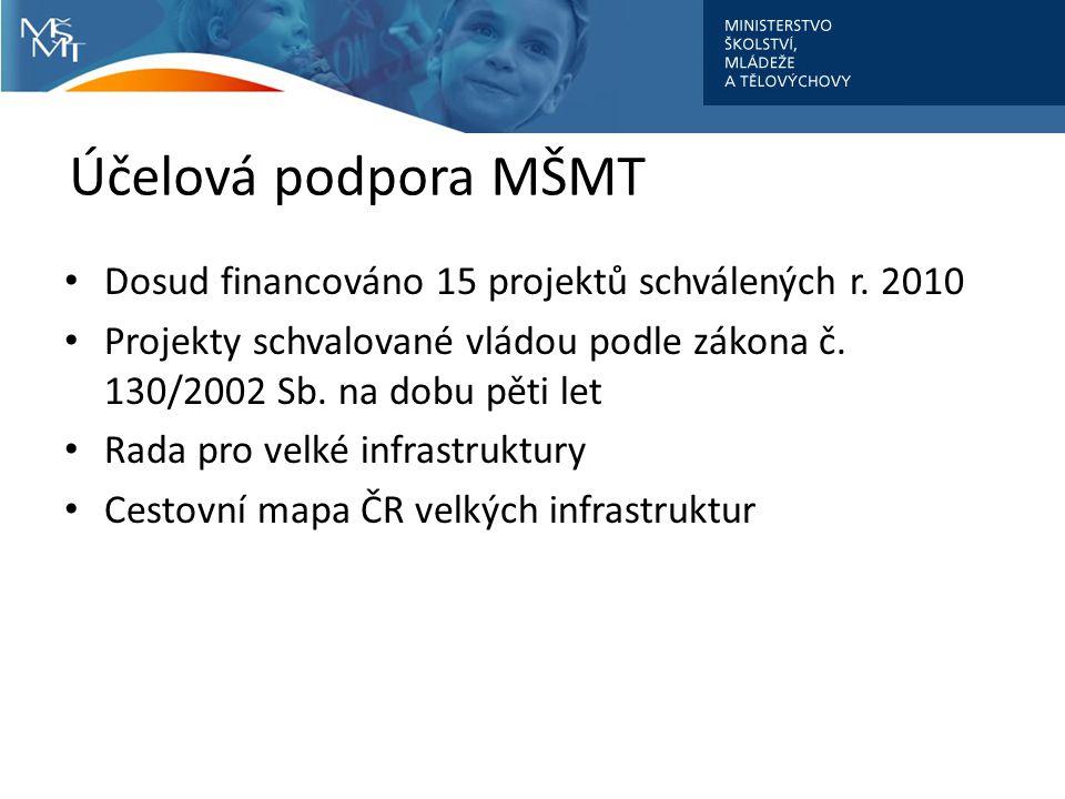 Účelová podpora MŠMT Dosud financováno 15 projektů schválených r. 2010