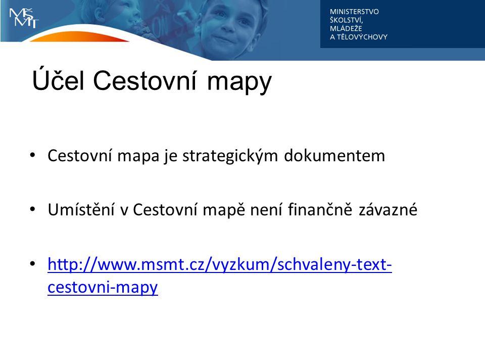 Účel Cestovní mapy Cestovní mapa je strategickým dokumentem