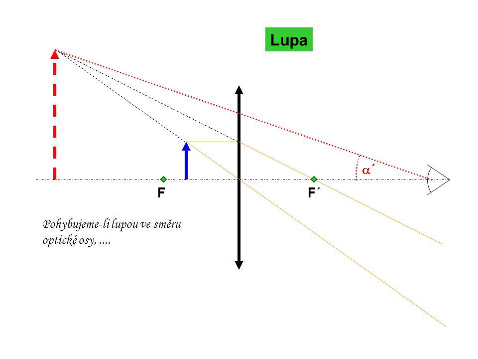 Lupa a´ F F´ Pohybujeme-li lupou ve směru optické osy, ....