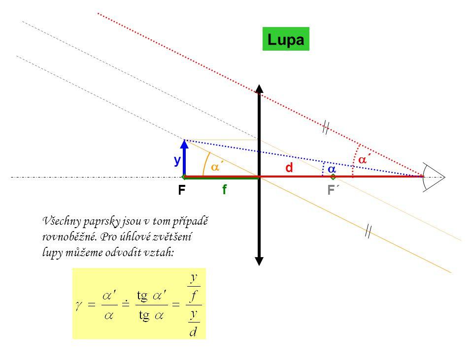 Lupa F. F´ y. a´ a´ d. a. f. Všechny paprsky jsou v tom případě rovnoběžné.
