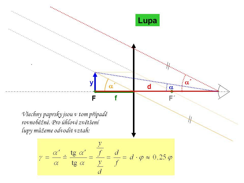 Lupa F. F´ · y. a´ a´ d. a. f. Všechny paprsky jsou v tom případě rovnoběžné.