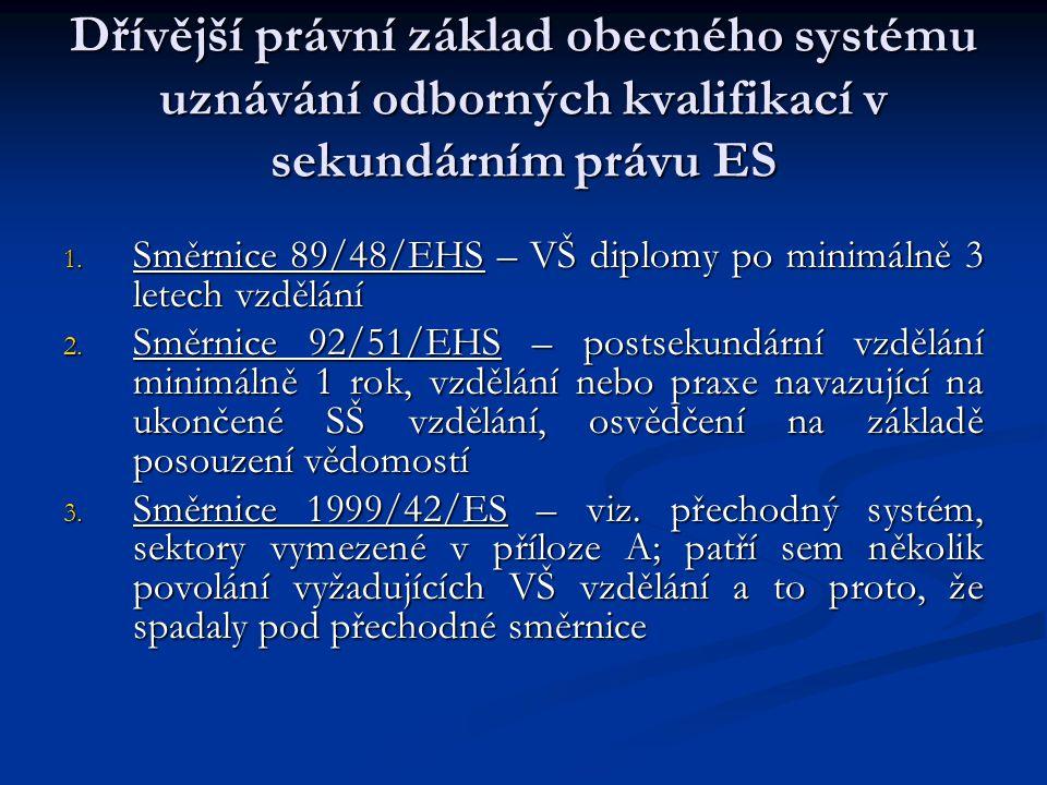 Dřívější právní základ obecného systému uznávání odborných kvalifikací v sekundárním právu ES