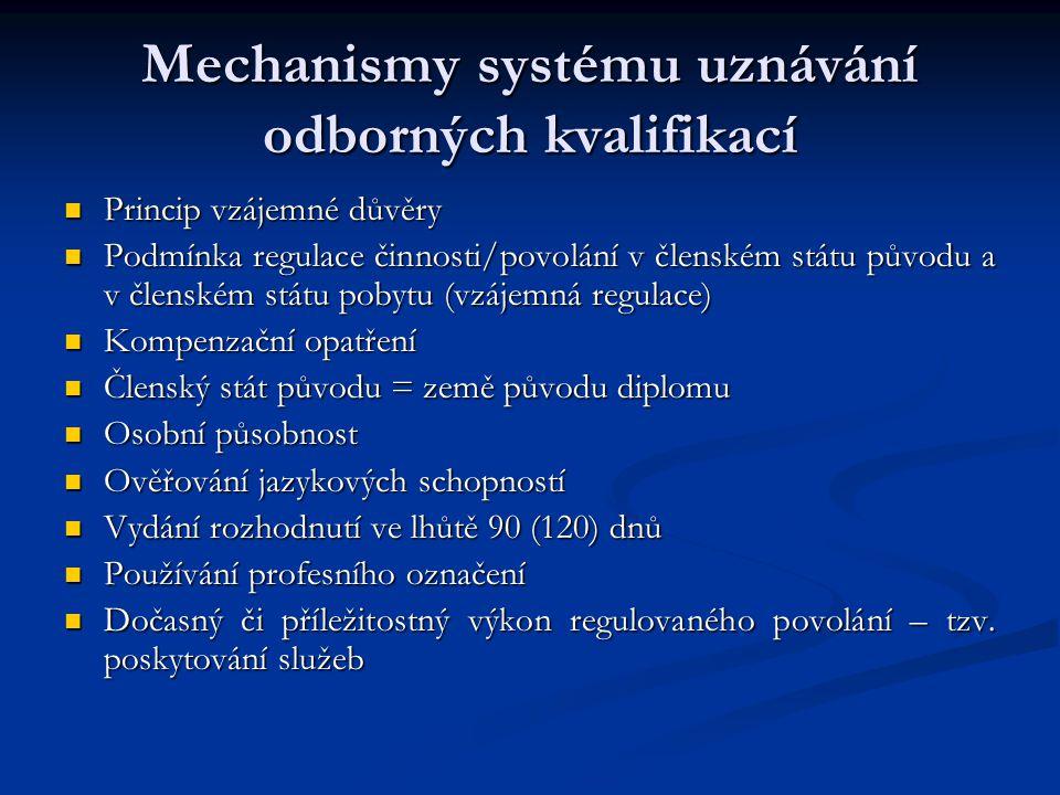 Mechanismy systému uznávání odborných kvalifikací