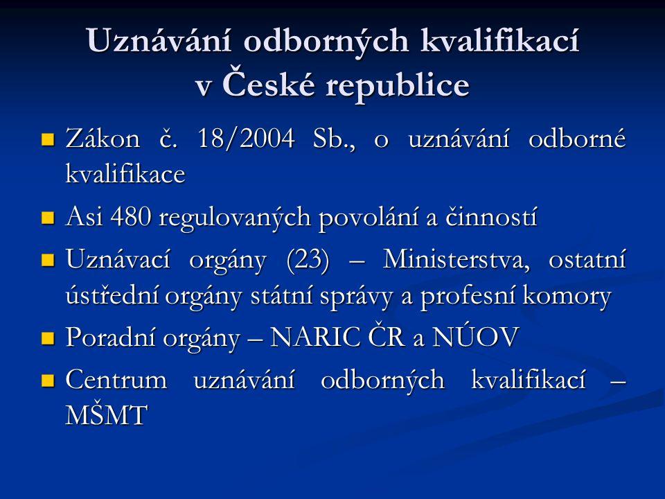 Uznávání odborných kvalifikací v České republice