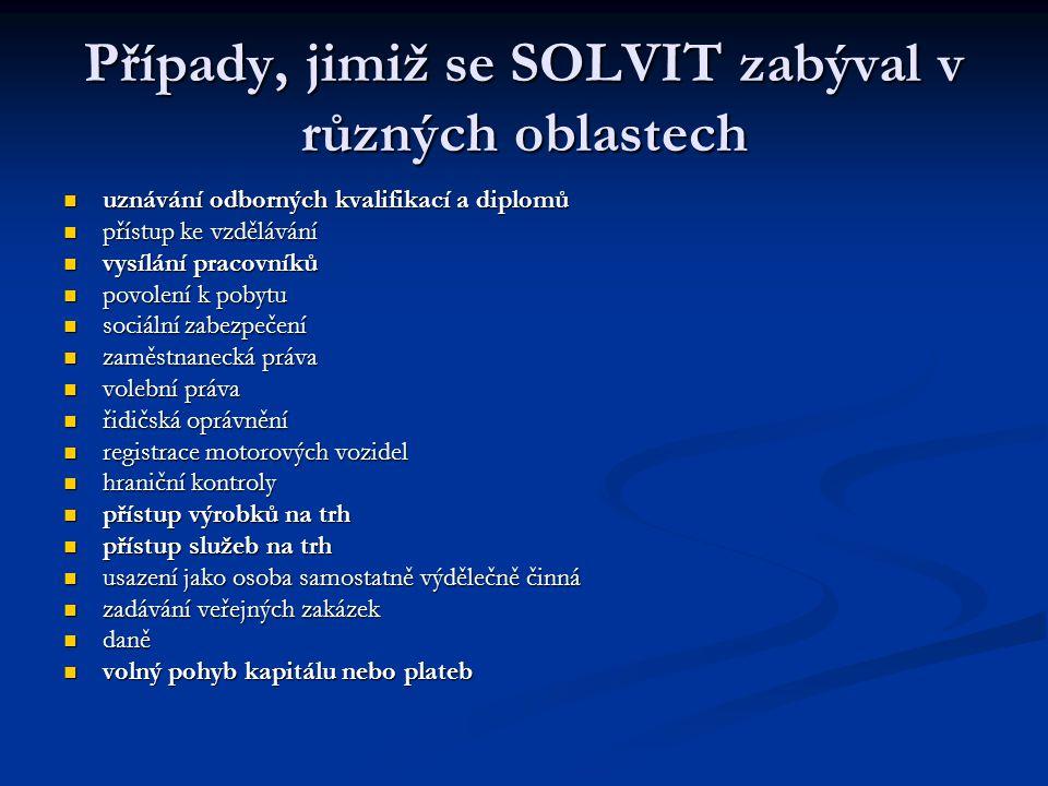 Případy, jimiž se SOLVIT zabýval v různých oblastech
