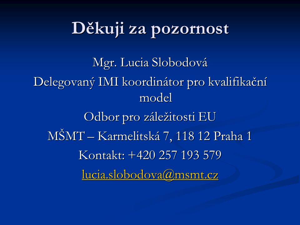 Děkuji za pozornost Mgr. Lucia Slobodová