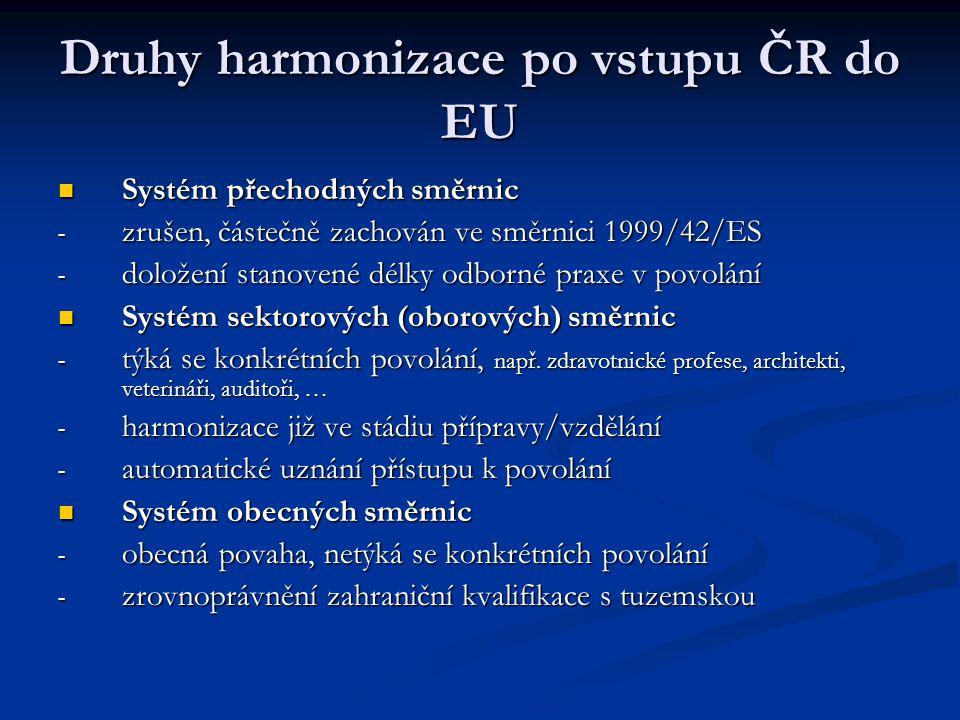 Druhy harmonizace po vstupu ČR do EU