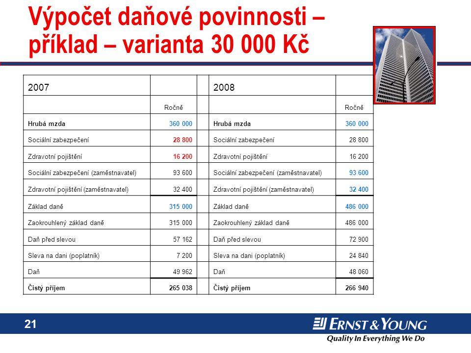 Výpočet daňové povinnosti – příklad – varianta 30 000 Kč