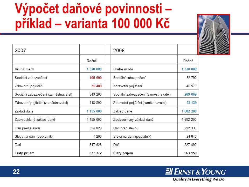 Výpočet daňové povinnosti – příklad – varianta 100 000 Kč
