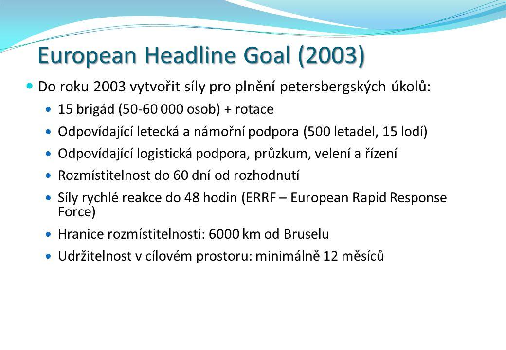 European Headline Goal (2003)