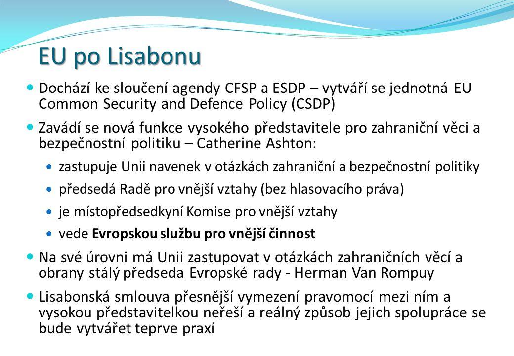 EU po Lisabonu Dochází ke sloučení agendy CFSP a ESDP – vytváří se jednotná EU Common Security and Defence Policy (CSDP)