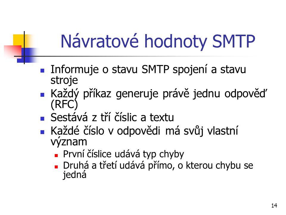 Návratové hodnoty SMTP