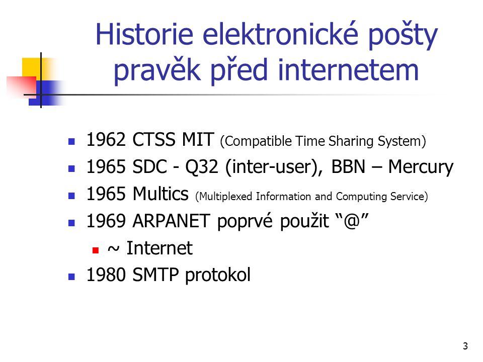 Historie elektronické pošty pravěk před internetem