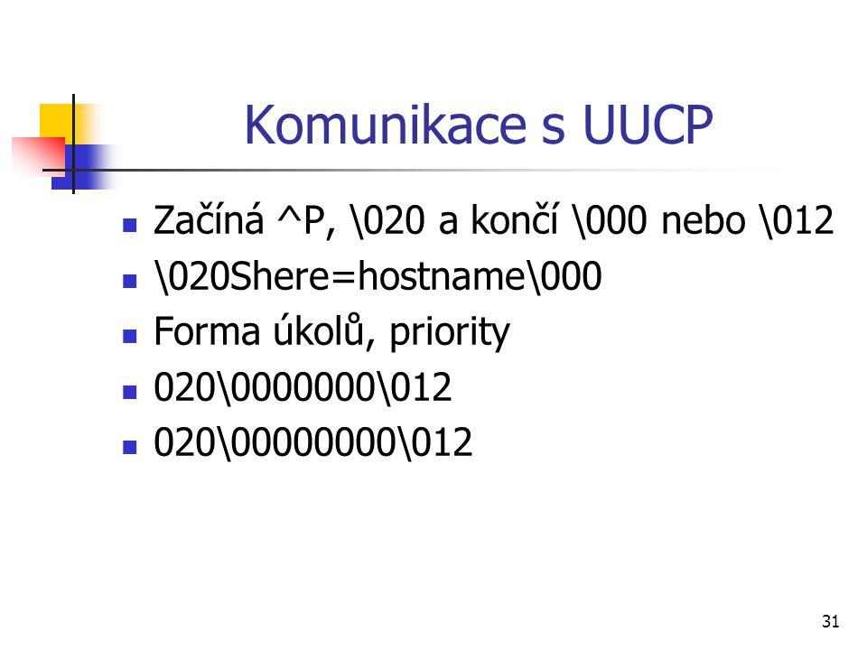 Komunikace s UUCP Začíná ^P, \020 a končí \000 nebo \012