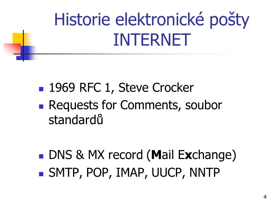 Historie elektronické pošty INTERNET