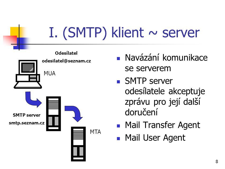 I. (SMTP) klient ~ server