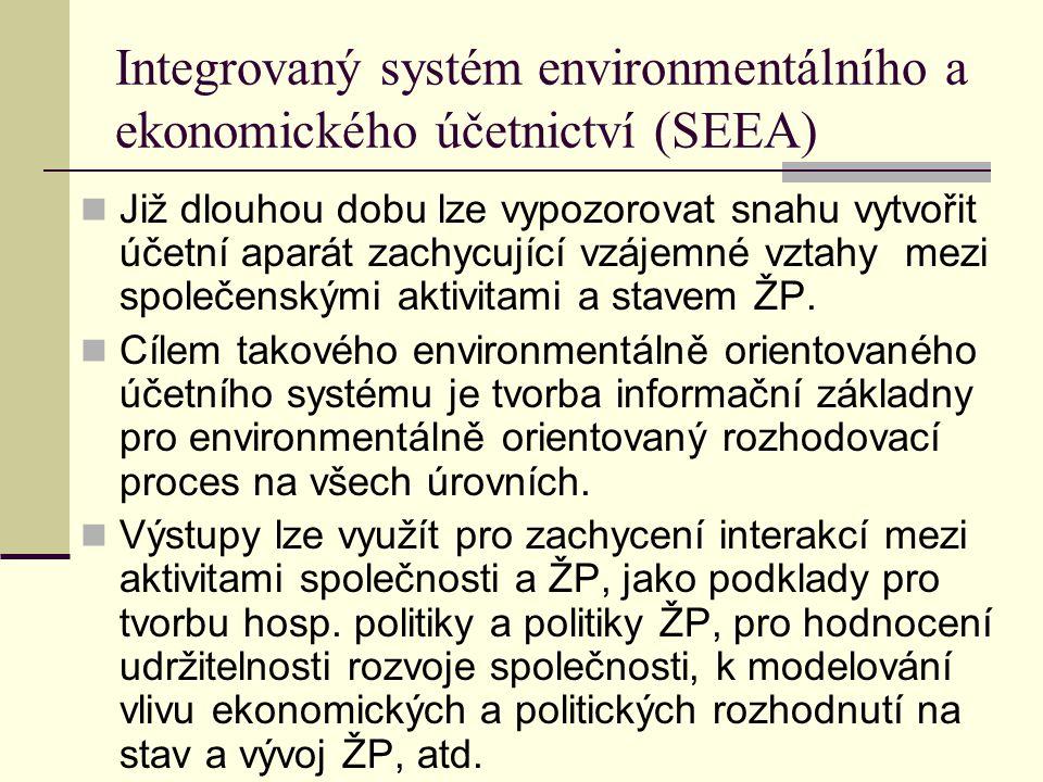 Integrovaný systém environmentálního a ekonomického účetnictví (SEEA)