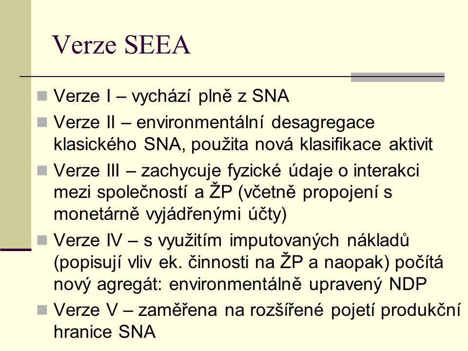 Verze SEEA Verze I – vychází plně z SNA