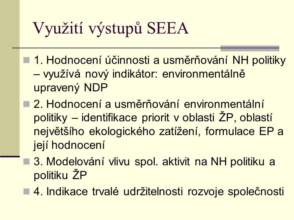 Využití výstupů SEEA 1. Hodnocení účinnosti a usměrňování NH politiky – využívá nový indikátor: environmentálně upravený NDP.