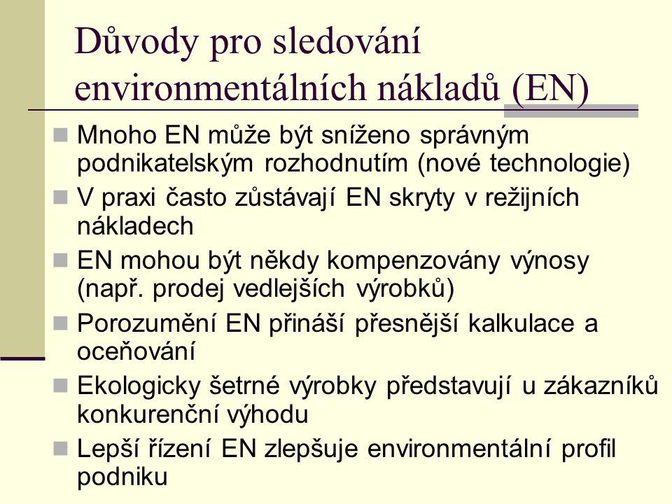 Důvody pro sledování environmentálních nákladů (EN)