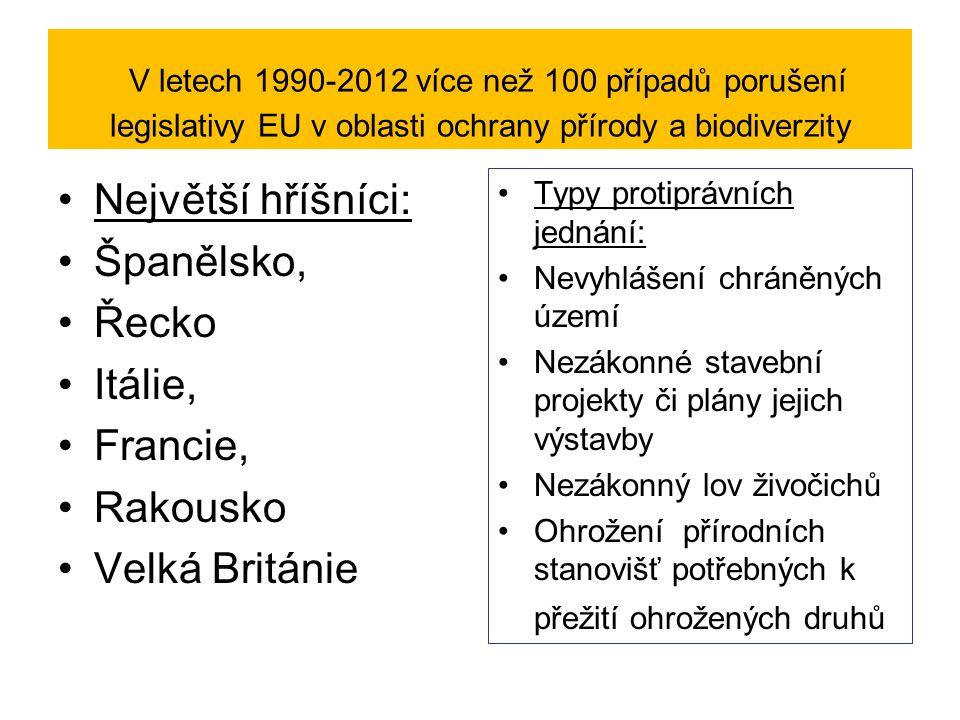 V letech 1990-2012 více než 100 případů porušení legislativy EU v oblasti ochrany přírody a biodiverzity