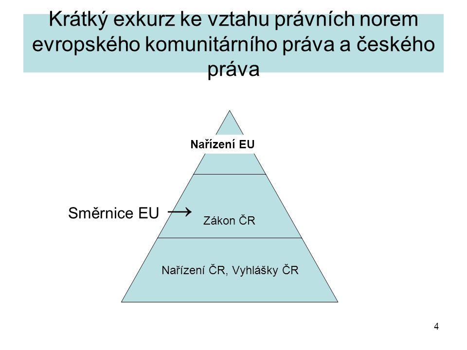 Krátký exkurz ke vztahu právních norem evropského komunitárního práva a českého práva