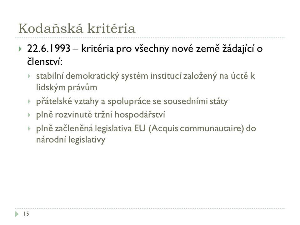 Kodaňská kritéria 22.6.1993 – kritéria pro všechny nové země žádající o členství: