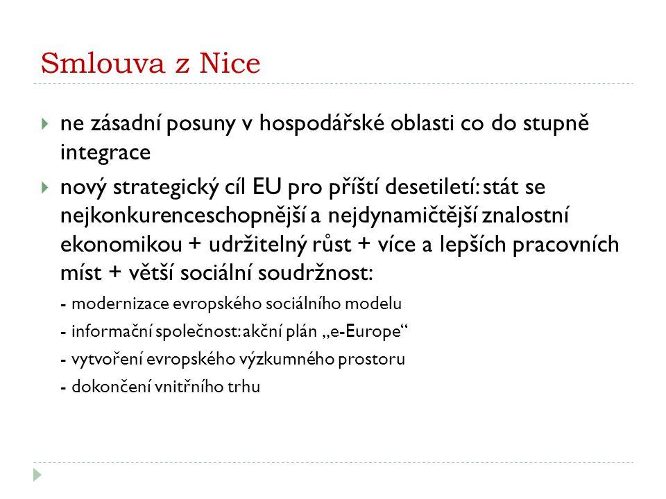 Smlouva z Nice ne zásadní posuny v hospodářské oblasti co do stupně integrace.