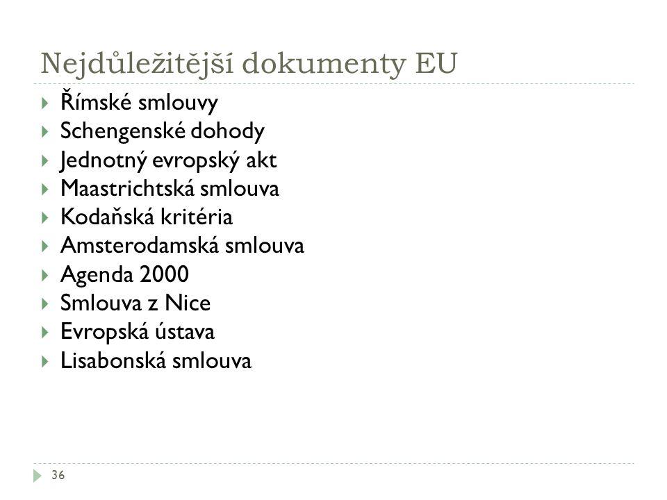 Nejdůležitější dokumenty EU
