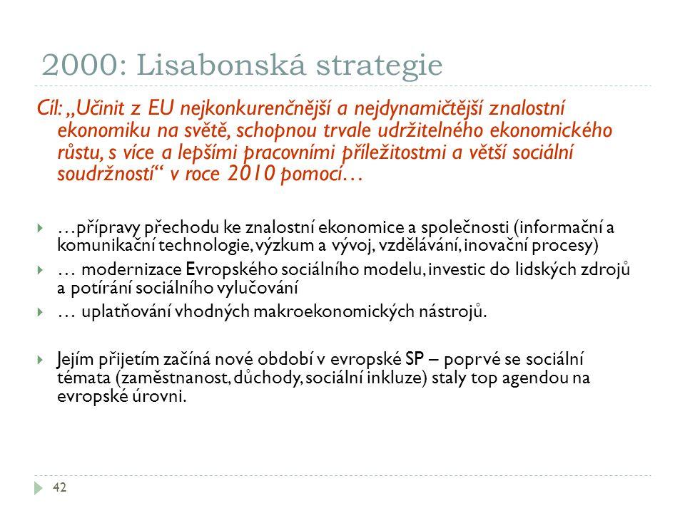 2000: Lisabonská strategie
