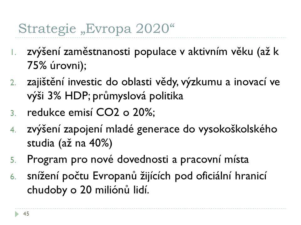 """Strategie """"Evropa 2020 zvýšení zaměstnanosti populace v aktivním věku (až k 75% úrovni);"""