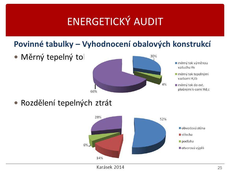 ENERGETICKÝ AUDIT Povinné tabulky – Vyhodnocení obalových konstrukcí