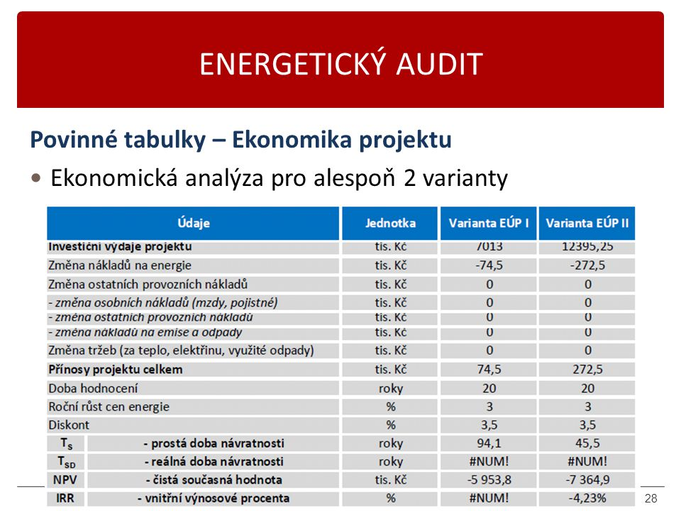 ENERGETICKÝ AUDIT Povinné tabulky – Ekonomika projektu