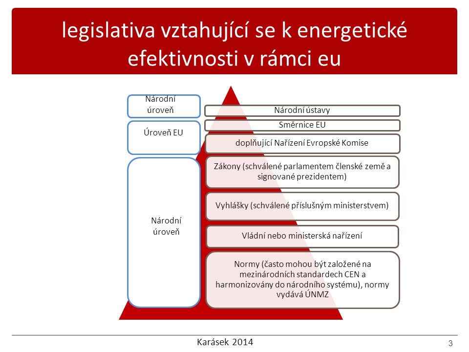 legislativa vztahující se k energetické efektivnosti v rámci eu